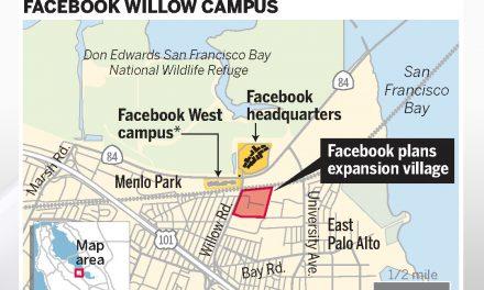 La Aldea de Facebook