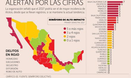 Santiago Roel: 72% se debieron a ejecuciones del crimen organizado