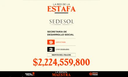 """""""La estafa Maestra""""- segunda parte"""