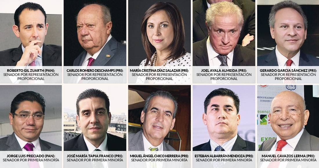 LISTA DE SENADORES QUE AVALAN LEY DE SEGURIDAD INTERIOR