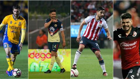 SE REALIZA SORTEO DE CONCACAF LIGA DE CAMPEONES: AMÉRICA, CHIVAS, XOLOS Y TIGRES YA TIENEN RIVALES.